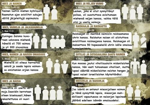 Avioliitto ja seksuaalisuus Vanhan testamentin mukaan.